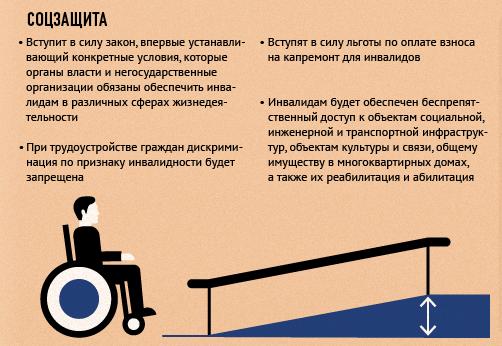 Что изменится в России 1 января 2016 года
